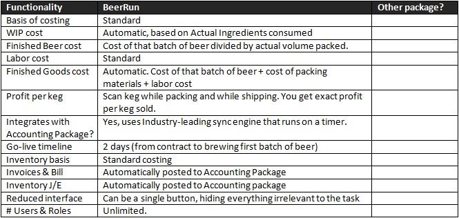 BeerRun Costing